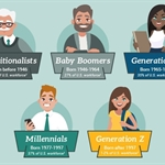 Navigating a Multigenerational Workplace