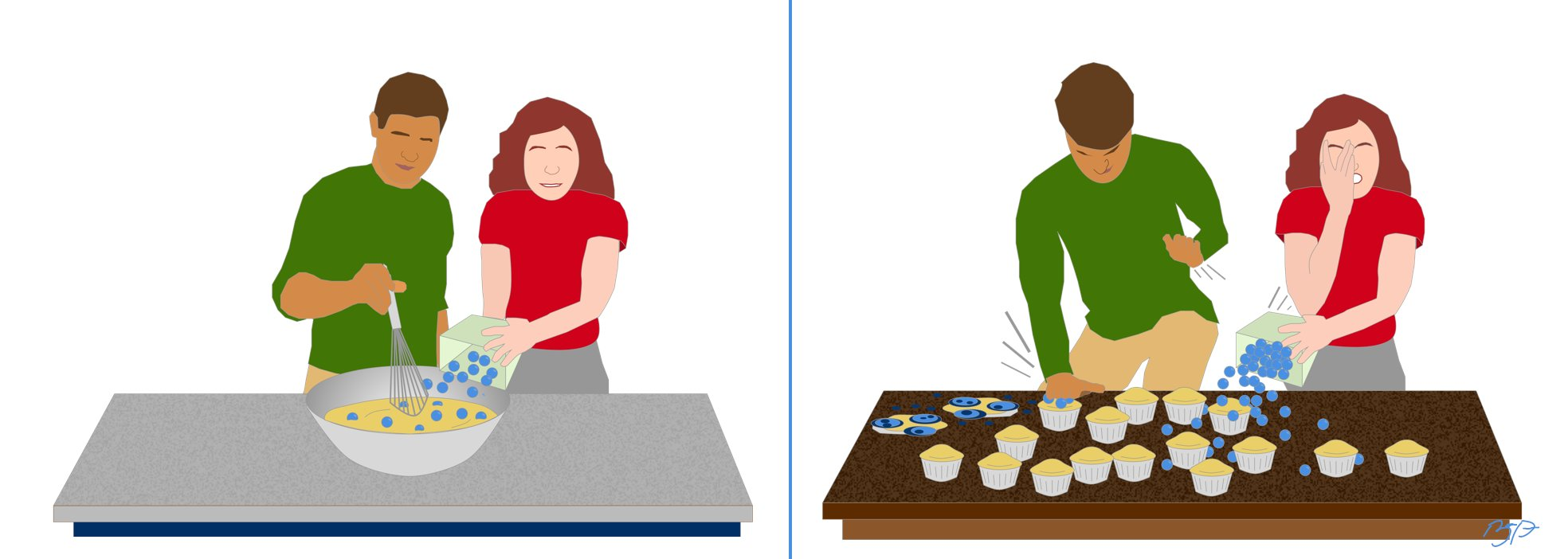 Brian Parson's blueberry muffin graphic with two panels. The left illustrates two people adding blueberries to the batter before baking the muffins. The right panel displays baked muffins, one person holds a container of blueberries while the other person attempts to smash the blueberries into the baked muffins, crushing the muffins.